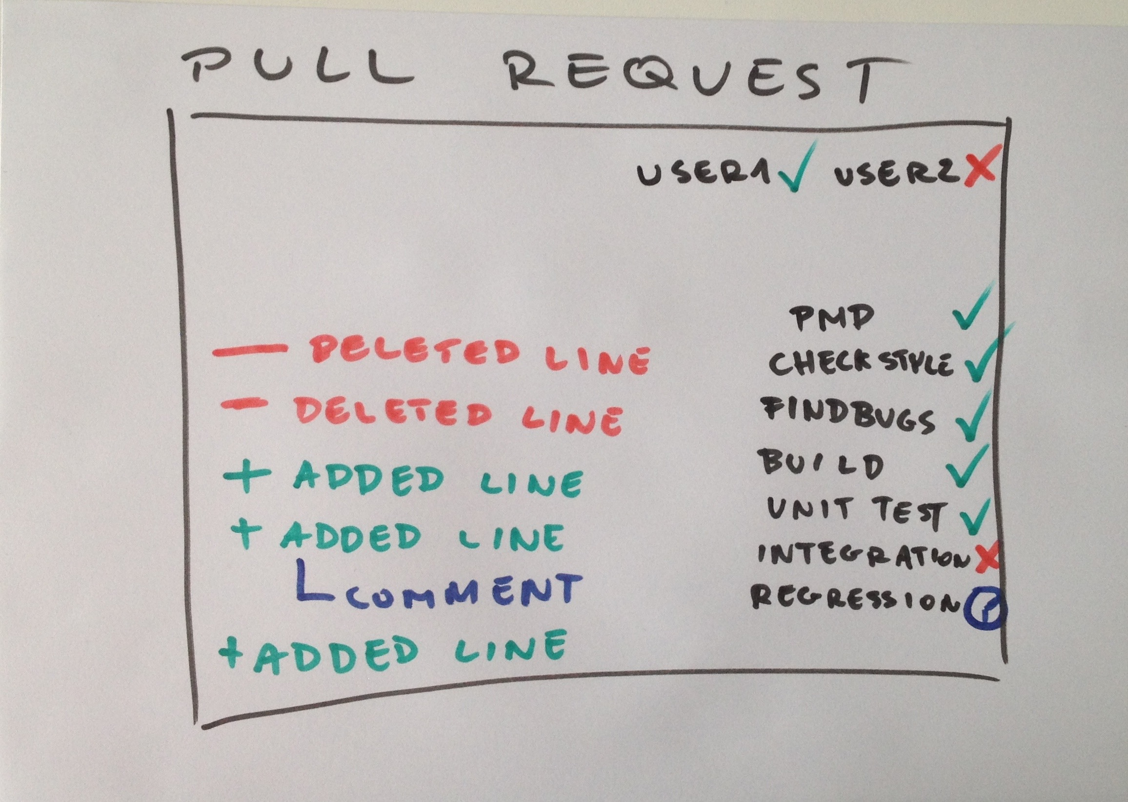 ../../_images/git-pull-request-09.jpg