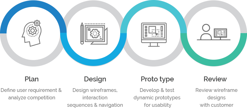 ../../_images/user-centered-design-phases.png